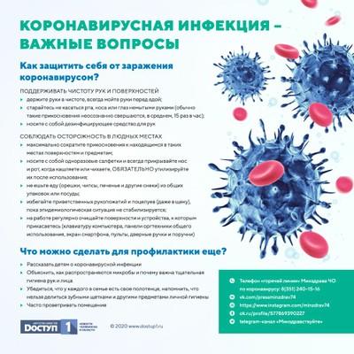 Коронавирусная инфекция-важные вопросы